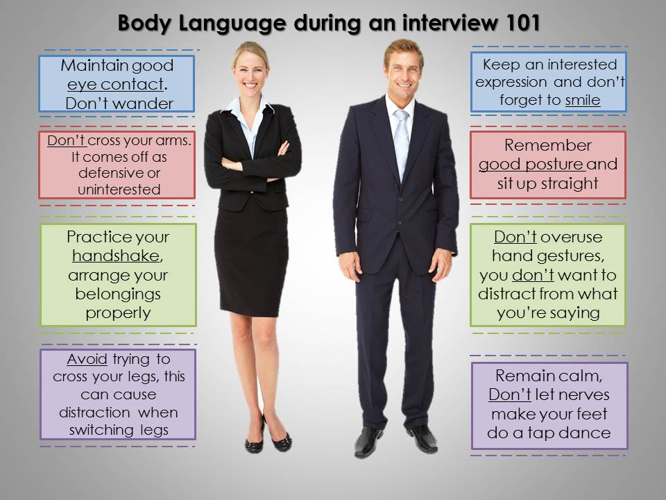 the importance of body language in Dear sirs, i am an english and spanish teacher i am very interested in learning more about body language i would also fancy to know how one can become a body language trainer in his/her own country.